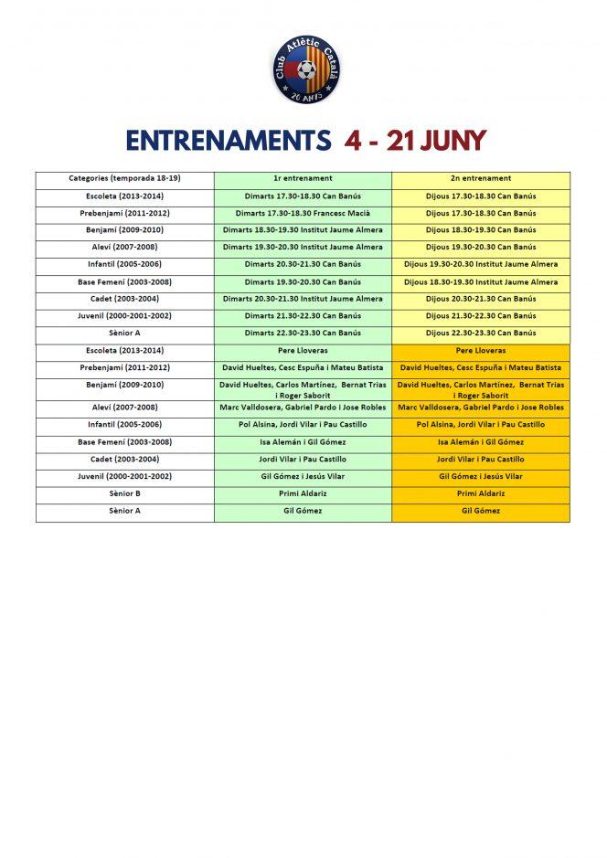Entrenament del 4 al 21 de Juny