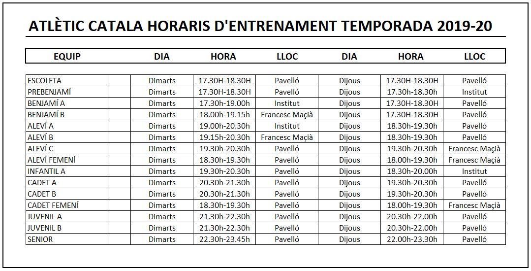 horaris_entrenament_19_20